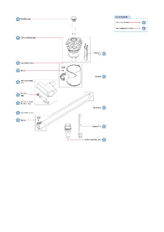 pi ces d tach es aspirateur dyson sv06 v6fluffy prix pas cher. Black Bedroom Furniture Sets. Home Design Ideas