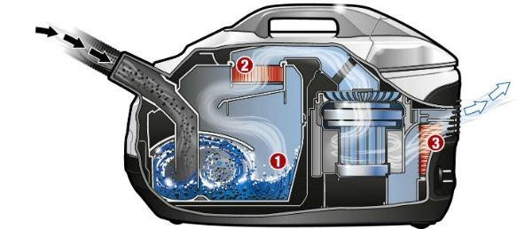 filtre à eau d'aspirateur