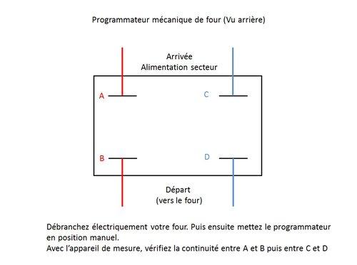 raccordements programmateur schéma