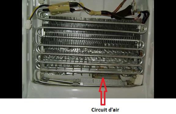 Circuit d'air frigo