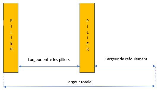 portail_mesures_coulissant
