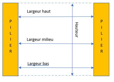 portail_mesures_piliers